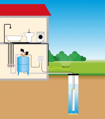 Этапы проведения водопровода из колодца в дом