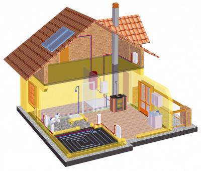 Система отопления важная составляющая часть частного дома